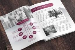 GWMitchell Brochure 001 uai